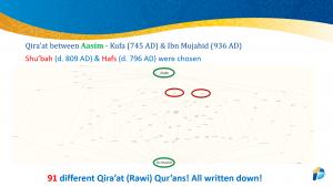 91 Rawis aus der Aasim-Familie